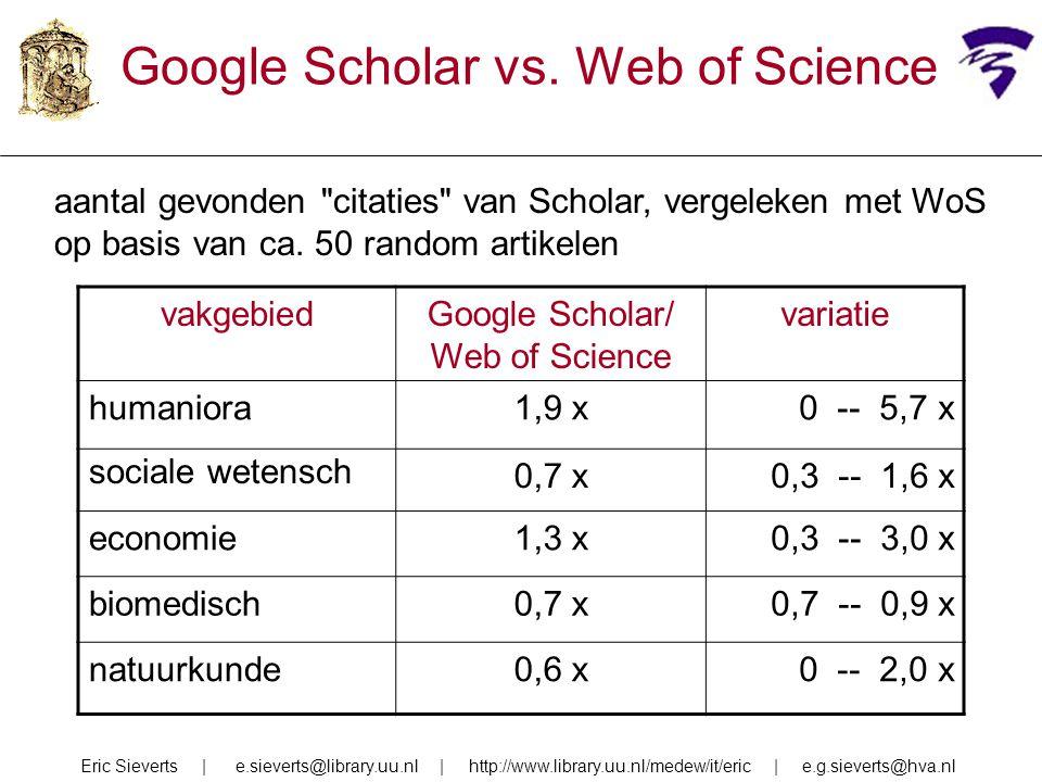 vakgebiedGoogle Scholar/ Web of Science variatie humaniora1,9 x0 -- 5,7 x sociale wetensch 0,7 x0,3 -- 1,6 x economie1,3 x0,3 -- 3,0 x biomedisch0,7 x