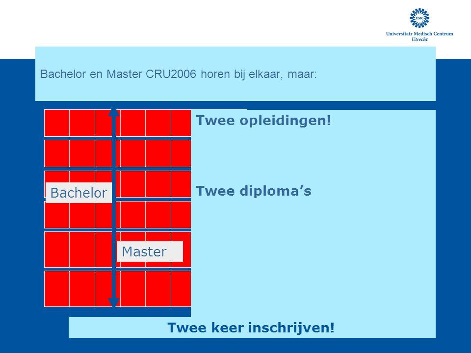 Bachelor en Master CRU2006 horen bij elkaar, maar: Twee opleidingen! Twee diploma's Twee keer inschrijven! Bachelor Master