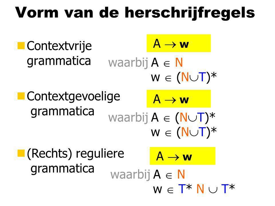 Vorm van de herschrijfregels nContextvrije grammatica A  w waarbij A  N w  (N  T)* nContextgevoelige grammatica A  w waarbij A  (N  T)* w  (N
