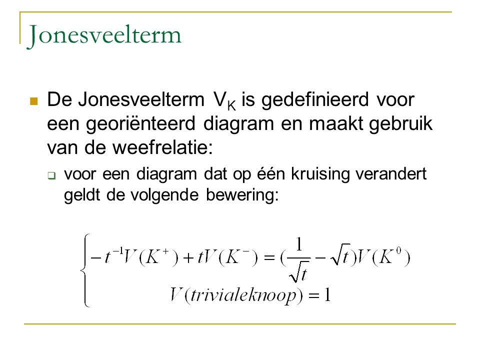 Jonesveelterm De Jonesveelterm V K is gedefinieerd voor een georiënteerd diagram en maakt gebruik van de weefrelatie:  voor een diagram dat op één kr