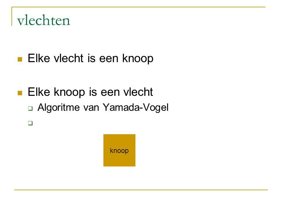 Elke vlecht is een knoop Elke knoop is een vlecht  Algoritme van Yamada-Vogel  knoop
