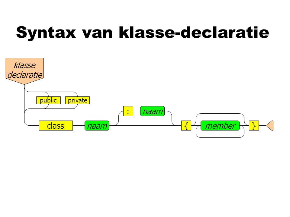 Syntax van klasse-declaratie klasse declaratie publicprivate classnaam{member} :naam