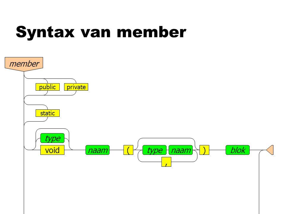 Syntax van member member static publicprivate naam type void()blok, naamtype