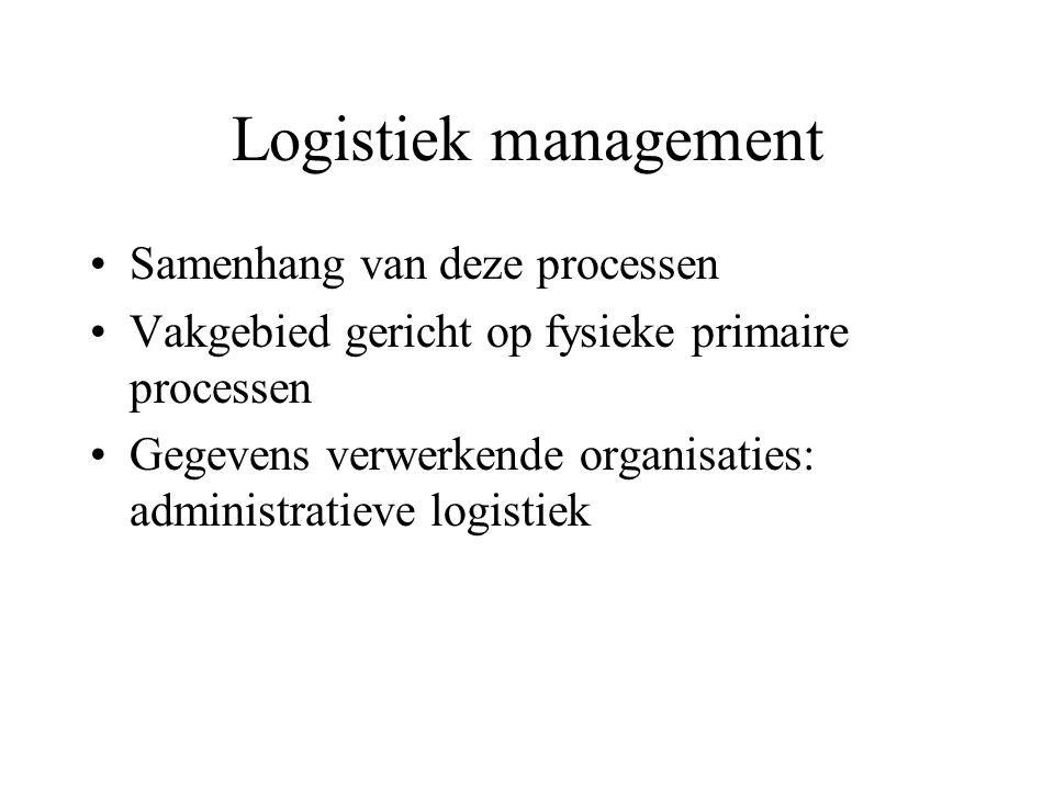 Processen in een organisatie Primair proces: –fabricage van een stoel –produceren van boeken –medische beoordeling Beheersprocessen: –personeelsregist