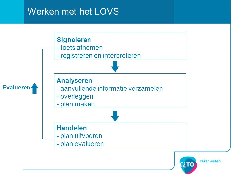 Analyseren - aanvullende informatie verzamelen - overleggen - plan maken Signaleren - toets afnemen - registreren en interpreteren Werken met het LOVS