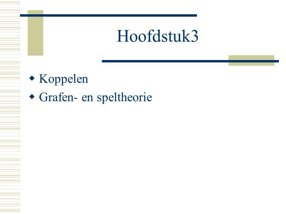 Hoofdstuk 2  Beslissen in een netwerk  Begrippen en algoritmes uit de grafentheorie  Coalities
