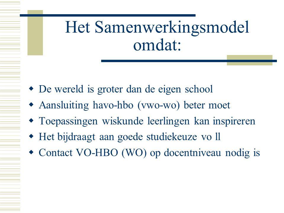 Het Samenwerkingsmodel omdat:  De wereld is groter dan de eigen school  Aansluiting havo-hbo (vwo-wo) beter moet  Toepassingen wiskunde leerlingen kan inspireren  Het bijdraagt aan goede studiekeuze vo ll  Contact VO-HBO (WO) op docentniveau nodig is