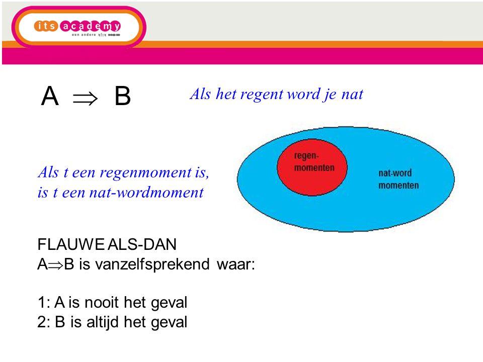 A  B Als t een regenmoment is, is t een nat-wordmoment Als het regent word je nat FLAUWE ALS-DAN A  B is vanzelfsprekend waar: 1: A is nooit het gev