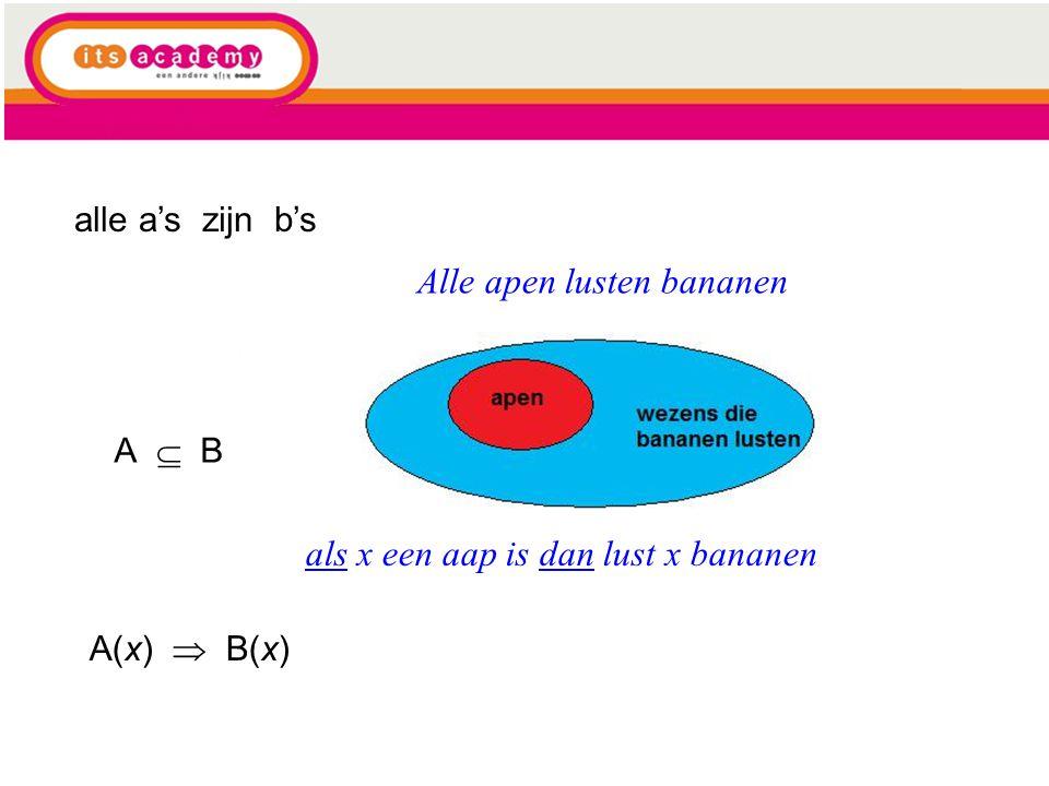 A(x)  B(x) A  B alle a's zijn b's Alle apen lusten bananen als x een aap is dan lust x bananen