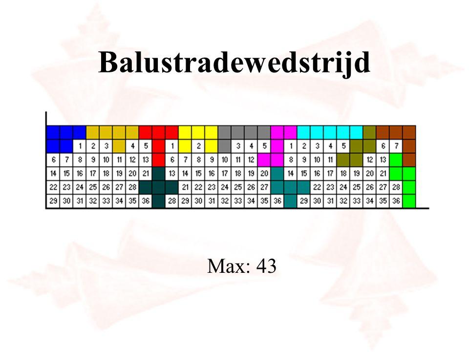 Balustradewedstrijd Max: 43