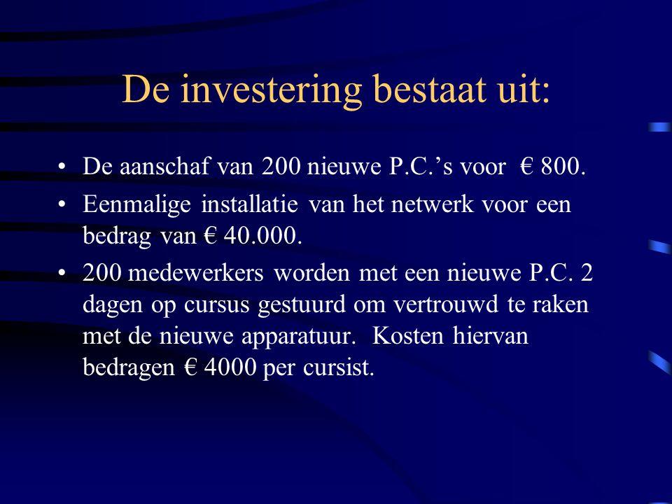 De investering bestaat uit: De aanschaf van 200 nieuwe P.C.'s voor € 800.