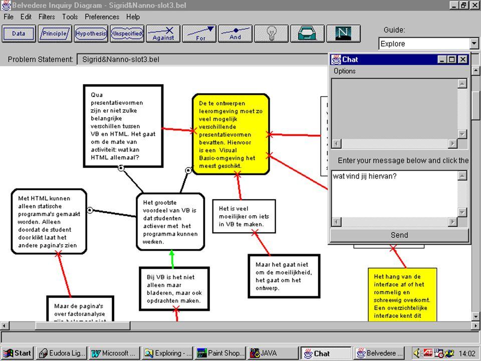 Studerend lezen leesvragenleesvragen elektronisch forumelektronisch forum verslag van de literatuurverslag van de literatuur elektronische reactie op