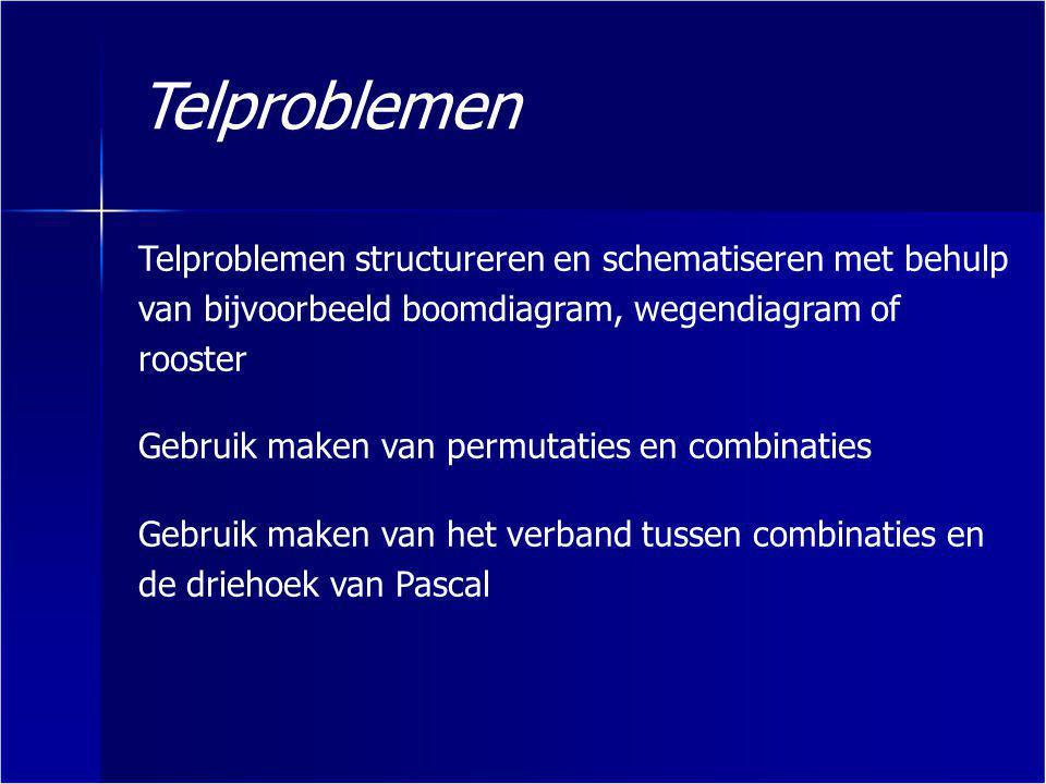 Telproblemen Telproblemen structureren en schematiseren met behulp van bijvoorbeeld boomdiagram, wegendiagram of rooster Gebruik maken van permutaties