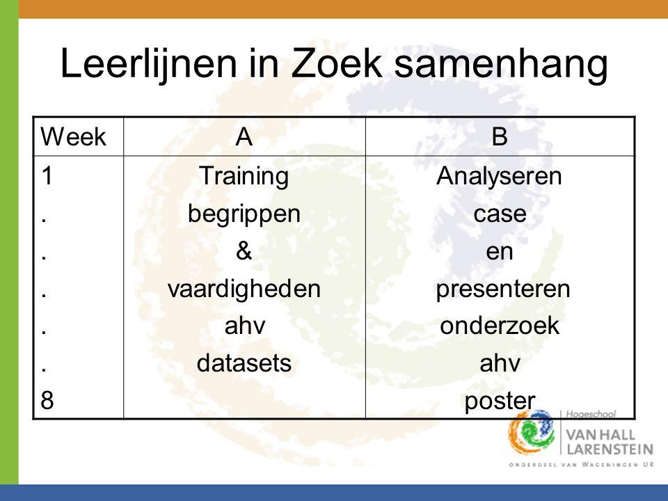 Leerlijnen in Zoek samenhang WeekAB 1.....81.....8 Training begrippen & vaardigheden ahv datasets Analyseren case en presenteren onderzoek ahv poster