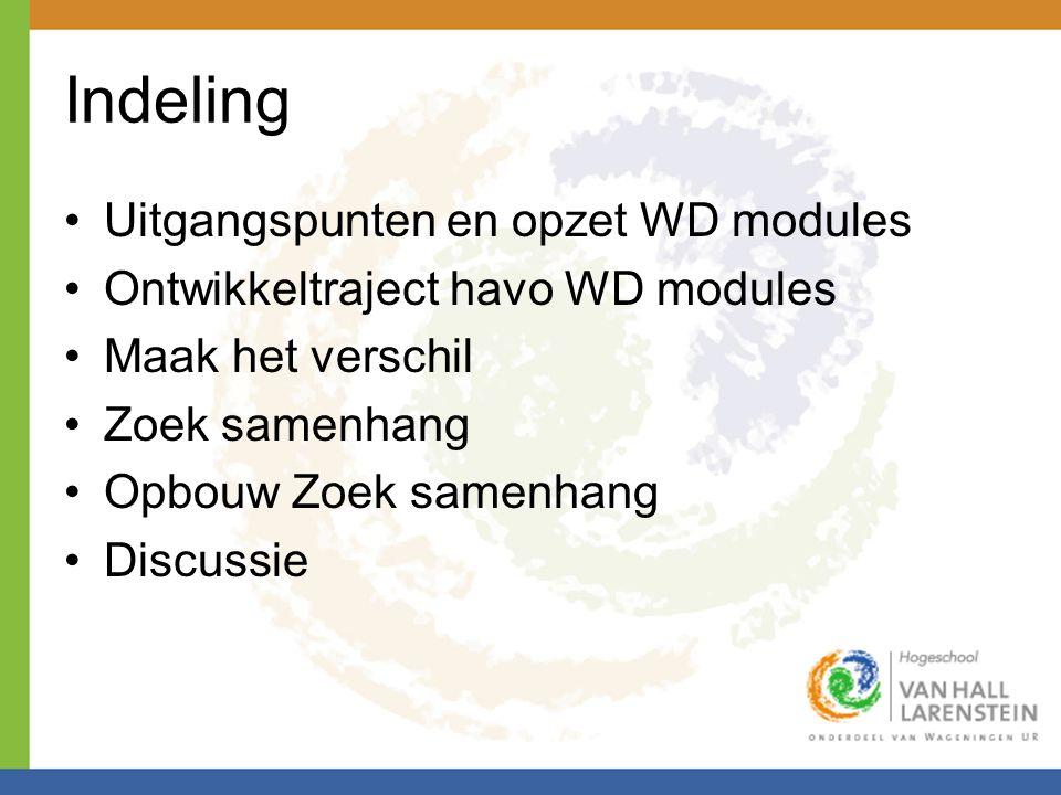 Uitgangspunten havo WD modules Aansluiting op actuele thema's in werkvelden Aansluiting op programma hbo propedeuses Uitwisseling mogelijk met NLT Aantrekkelijke didactiek Parallelle roostering: training vaardigheden en uitwerken opdracht/case
