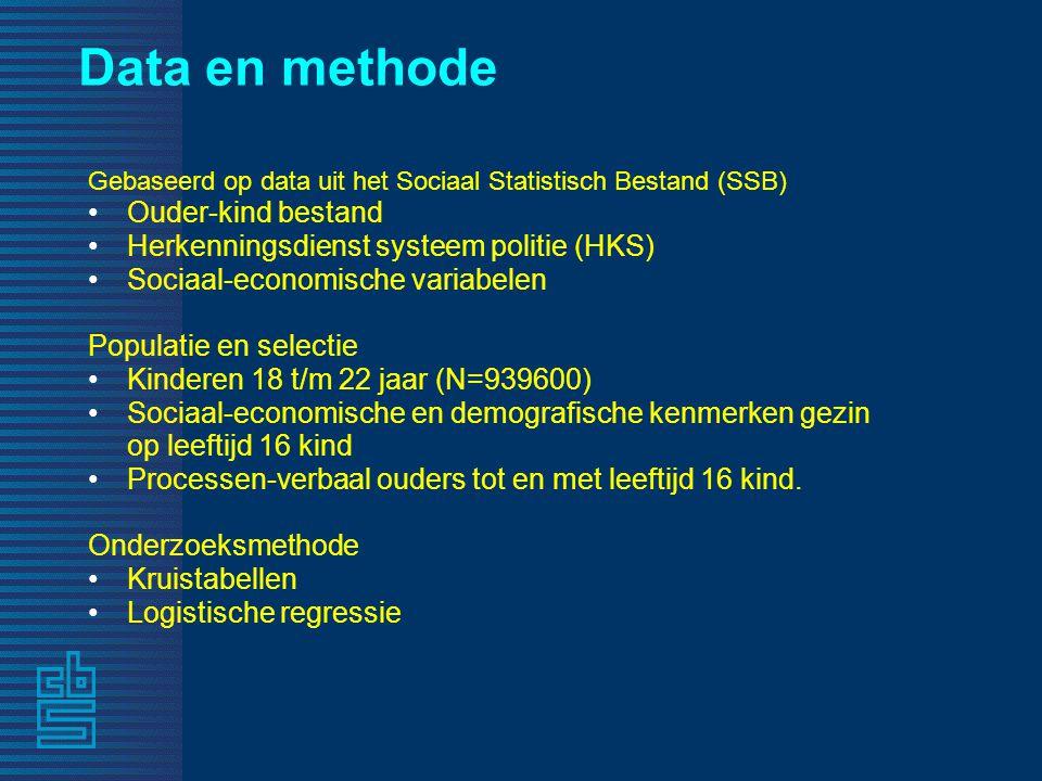 Data en methode 16 jaar 18 jaar22 jaar Onderzoekspopulatie 2005 Sociaaleconomische situatie gezin En ouder ooit crimineel geweest ja/nee Tijdlijn onderzoekspopulatie