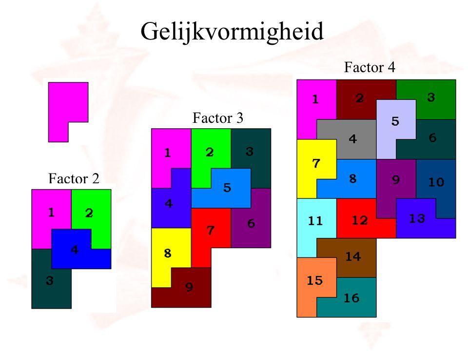Factor 2 Factor 3 Factor 4 Gelijkvormigheid