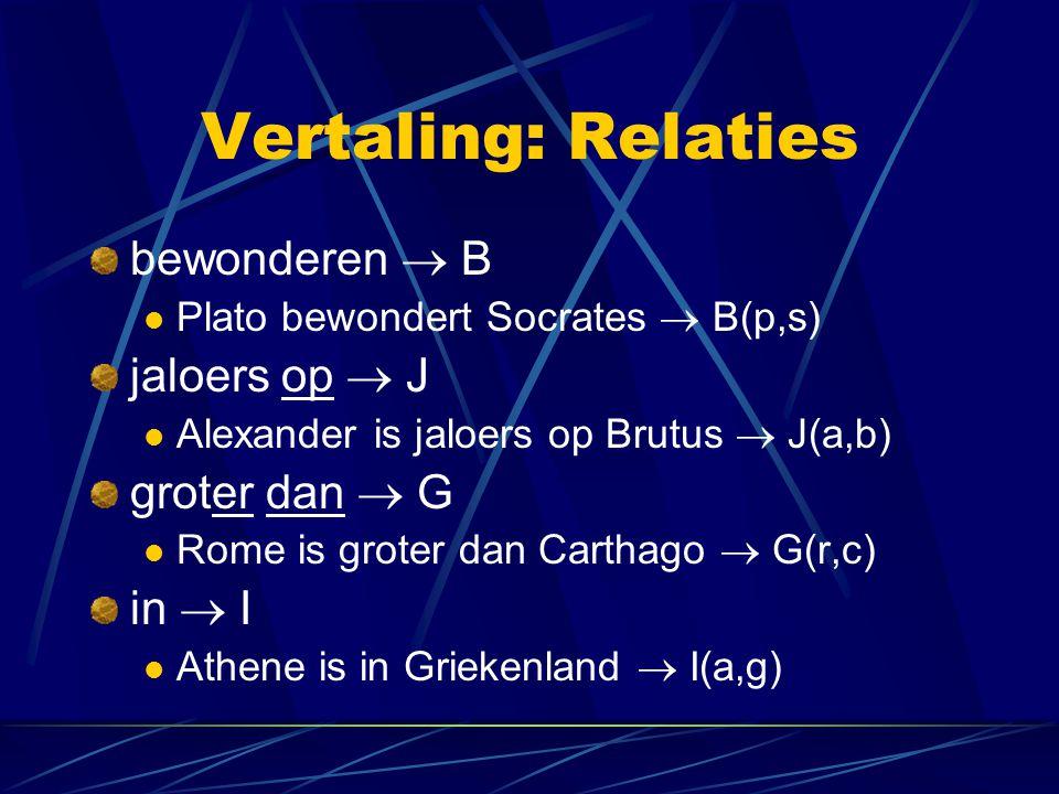 Vertaling: Conjunctie Socrates is een Griekse filosoof  G(s)  F(s)NIET G  F(s).