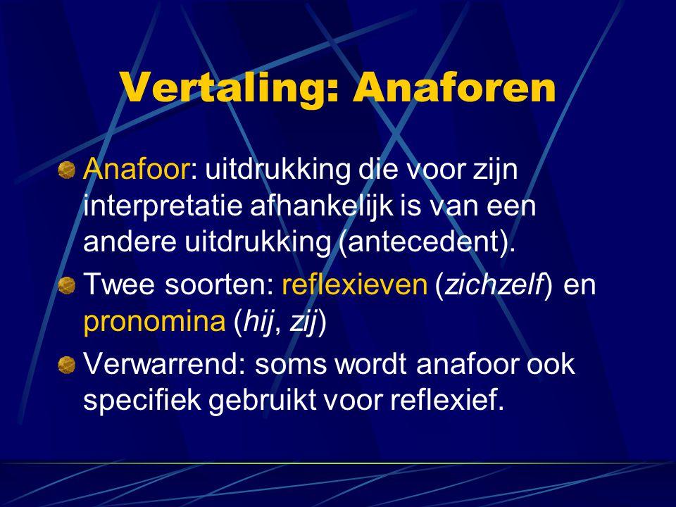 Vertaling: Anaforen Elke wijsgeer bewondert zichzelf  x ( W(x)  B(x,x) ) Een wijsgeer leest elk boek dat hij koopt  x ( W(x)   y ( ( B(y)  K(x,y))  L(x,y))) (let op generiek een!) Antecedent bindt anafoor.