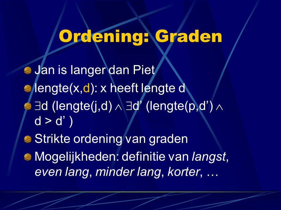 Ordening: Momenten Jan bewonderde Piet bewonderen(j,p): geen tijdsinformatie bewonderen(x,y,t): x bewondert y op een moment t  t ( t < n  bewonderen(j,p,t )) (n is het moment van spreken) Tijdslijn van momenten zal bewonderen, had bewonderd, …