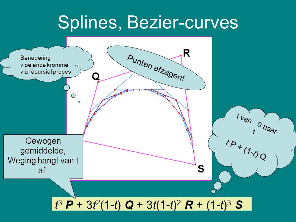Splines, Bezier-curves t 3 P + 3t 2 (1-t) Q + 3t(1-t) 2 R + (1-t) 3 S t van 0 naar 1 t P + (1-t) Q Benadering vloeiende kromme via recursief proces Pu