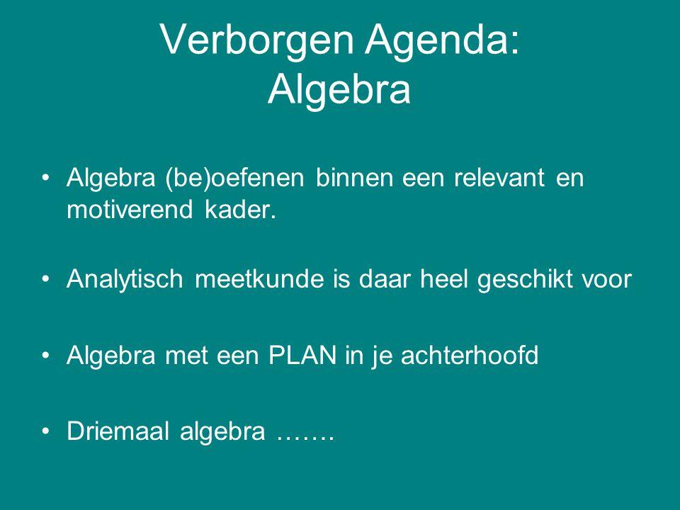 Verborgen Agenda: Algebra Algebra (be)oefenen binnen een relevant en motiverend kader. Analytisch meetkunde is daar heel geschikt voor Algebra met een