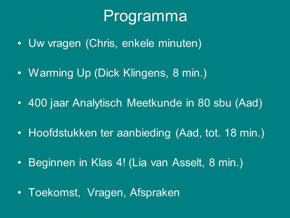 Programma Uw vragen (Chris, enkele minuten) Warming Up (Dick Klingens, 8 min.) 400 jaar Analytisch Meetkunde in 80 sbu (Aad) Hoofdstukken ter aanbiedi