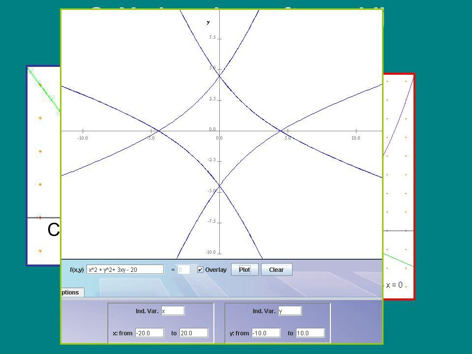 G: Verkenning software bij Analytische meetkunde Cabri