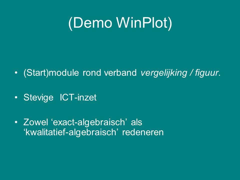 (Demo WinPlot) (Start)module rond verband vergelijking / figuur. Stevige ICT-inzet Zowel 'exact-algebraisch' als 'kwalitatief-algebraisch' redeneren