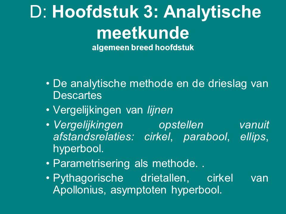 D: Hoofdstuk 3: Analytische meetkunde algemeen breed hoofdstuk De analytische methode en de drieslag van Descartes Vergelijkingen van lijnen Vergelijk