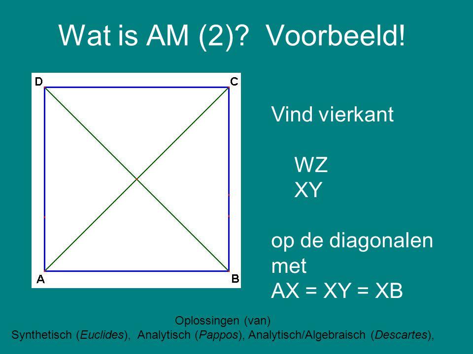 Wat is AM (2)? Voorbeeld! Vind vierkant WZ XY op de diagonalen met AX = XY = XB Oplossingen (van) Synthetisch (Euclides), Analytisch (Pappos), Analyti