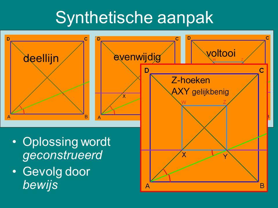 Synthetische aanpak Oplossing wordt geconstrueerd Gevolg door bewijs deellijn evenwijdig voltooi Z-hoeken AXY gelijkbenig