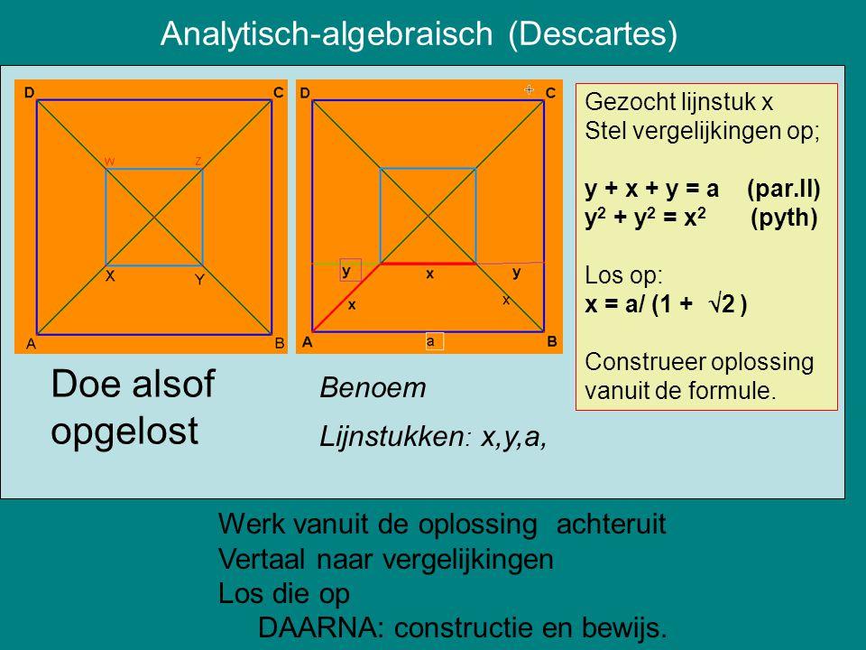 Analytisch-algebraisch (Descartes) Werk vanuit de oplossing achteruit Vertaal naar vergelijkingen Los die op DAARNA: constructie en bewijs. Doe alsof