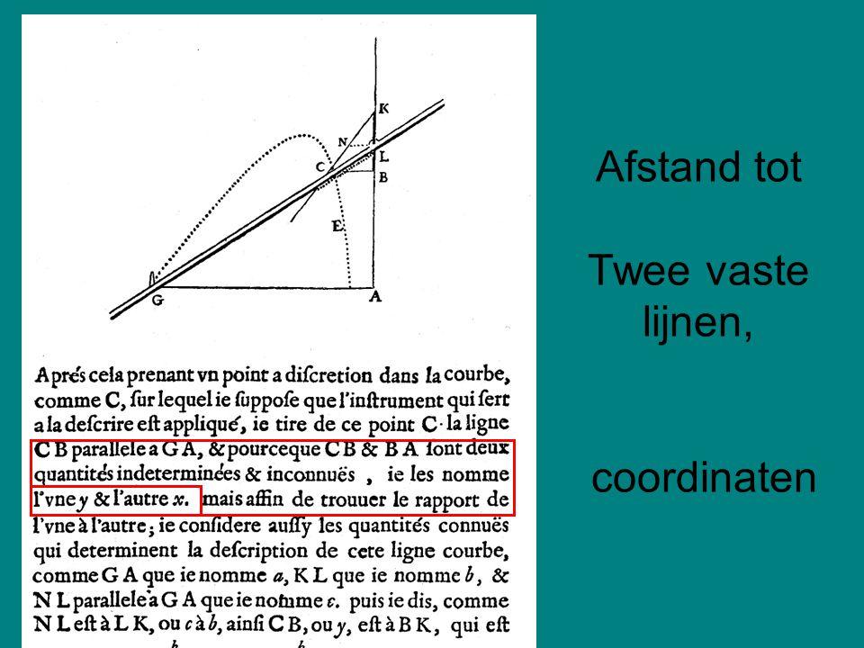 Afstand tot Twee vaste lijnen, coordinaten