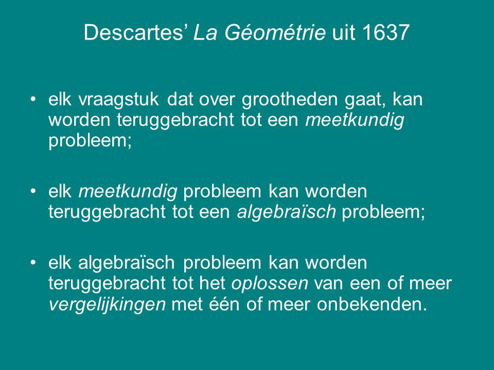 Descartes' La Géométrie uit 1637 elk vraagstuk dat over grootheden gaat, kan worden teruggebracht tot een meetkundig probleem; elk meetkundig probleem