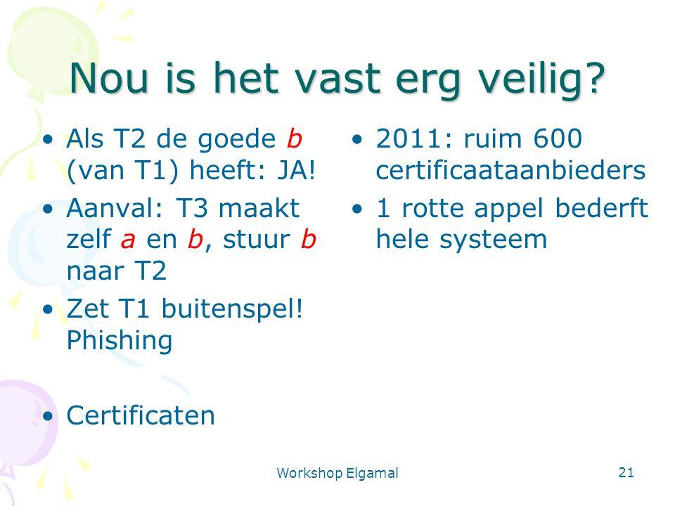 Nou is het vast erg veilig? Als T2 de goede b (van T1) heeft: JA! Aanval: T3 maakt zelf a en b, stuur b naar T2 Zet T1 buitenspel! Phishing Certificat