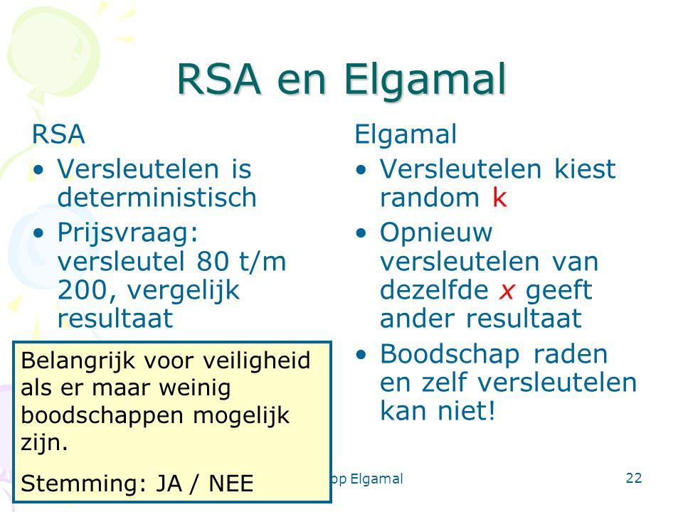 Workshop Elgamal 22 RSA en Elgamal Elgamal Versleutelen kiest random k Opnieuw versleutelen van dezelfde x geeft ander resultaat Boodschap raden en zelf versleutelen kan niet.