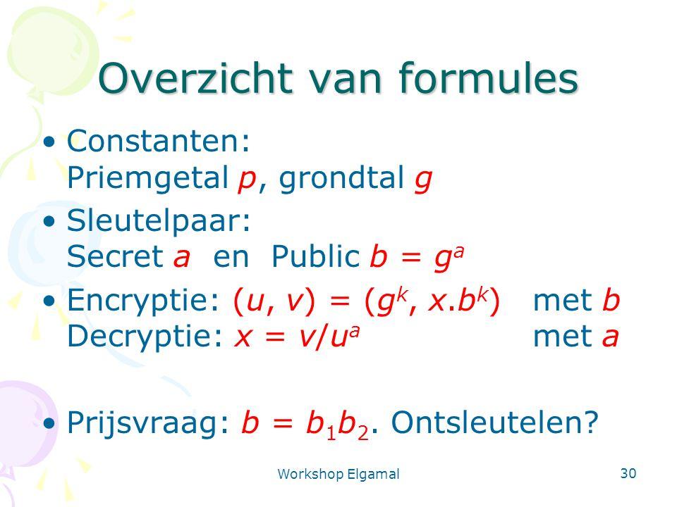 Workshop Elgamal 30 Overzicht van formules Constanten: Priemgetal p, grondtal g Sleutelpaar: Secret a en Public b = g a Encryptie: (u, v) = (g k, x.b k )met b Decryptie: x = v/u a met a Prijsvraag: b = b 1 b 2.