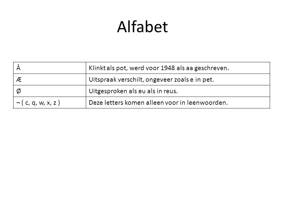 Alfabet ÅKlinkt als pot, werd voor 1948 als aa geschreven. ÆUitspraak verschilt, ongeveer zoals e in pet. ØUitgesproken als eu als in reus. ¬ ( c, q,