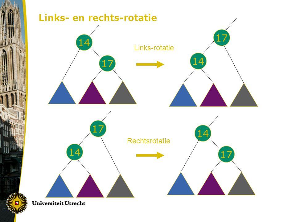 Links- en rechts-rotatie 14 17 14 17 14 17 14 17 Links-rotatie Rechtsrotatie