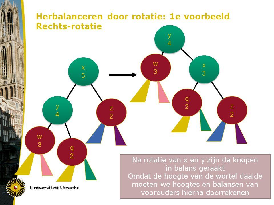 Herbalanceren door rotatie: 1e voorbeeld Rechts-rotatie x5x5 x5x5 y4y4 y4y4 z2z2 x3x3 x3x3 y4y4 y4y4 z2z2 w3w3 w3w3 q2q2 q2q2 Na rotatie van x en y zijn de knopen in balans geraakt Omdat de hoogte van de wortel daalde moeten we hoogtes en balansen van voorouders hierna doorrekenen