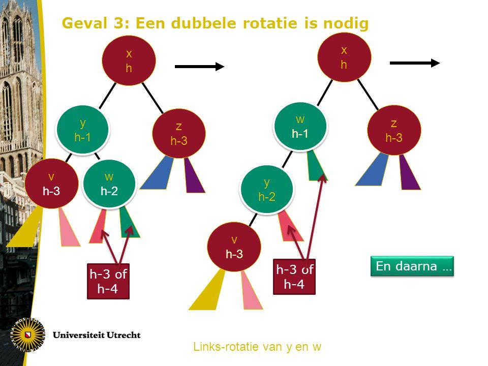 Geval 3: Een dubbele rotatie is nodig xhxh y h-1 z h-3 v h-3 w h-2 xhxh y h-2 z h-3 v h-3 w h-1 h-3 of h-4 En daarna … Links-rotatie van y en w