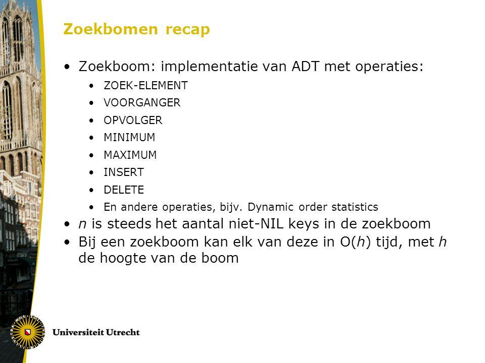 Zoekbomen recap Zoekboom: implementatie van ADT met operaties: ZOEK-ELEMENT VOORGANGER OPVOLGER MINIMUM MAXIMUM INSERT DELETE En andere operaties, bijv.