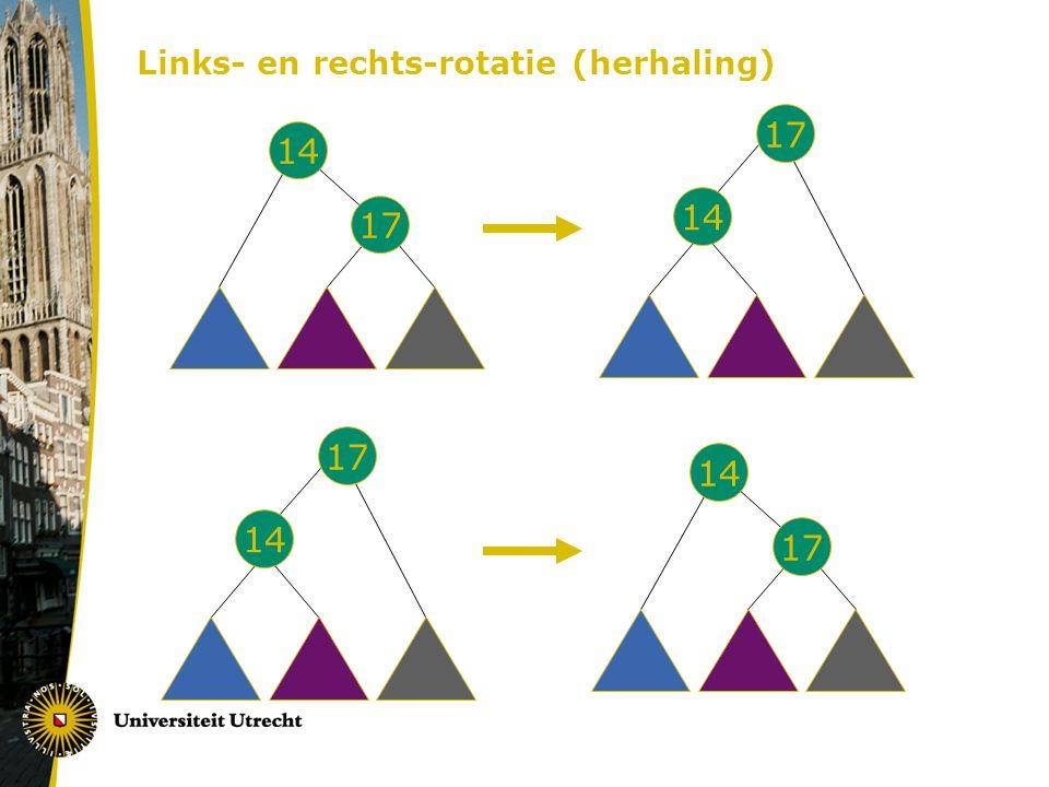 Links- en rechts-rotatie (herhaling) 14 17 14 17 14 17 14 17