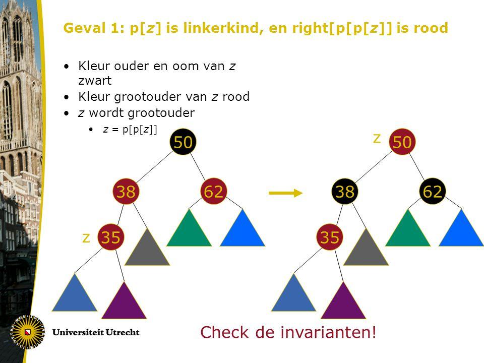 Geval 1: p[z] is linkerkind, en right[p[p[z]] is rood Kleur ouder en oom van z zwart Kleur grootouder van z rood z wordt grootouder z = p[p[z]] 50 62 38 35 z 50 62 38 35 z Check de invarianten!