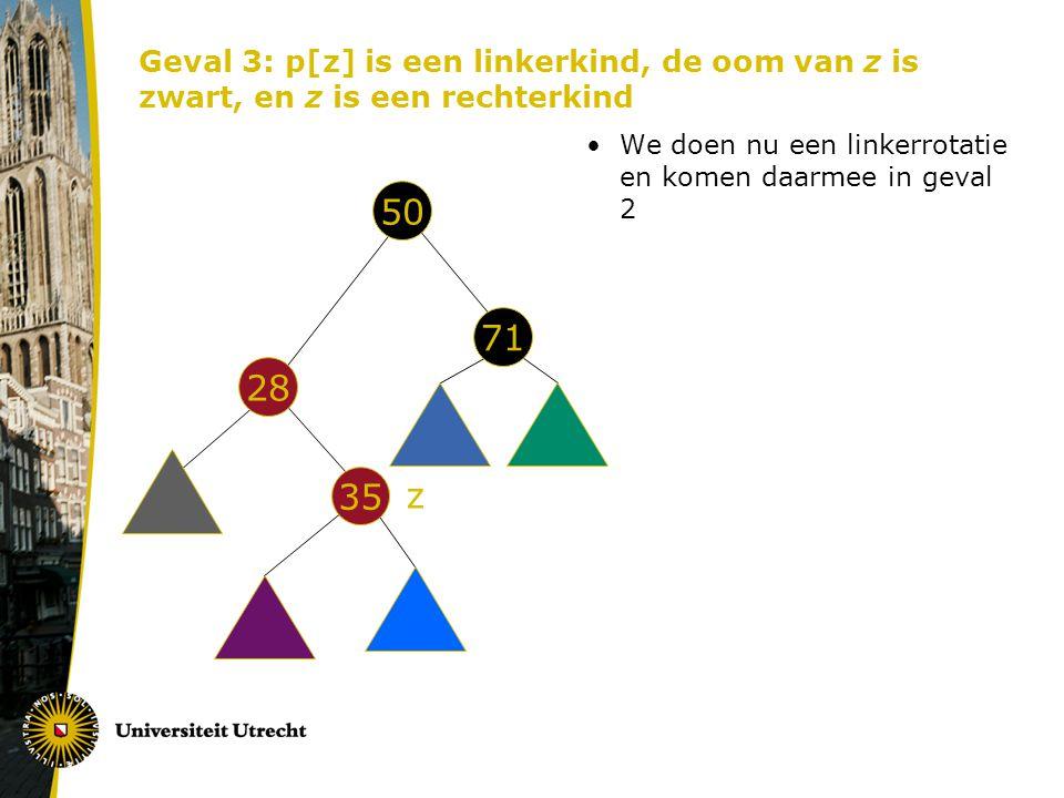 Geval 3: p[z] is een linkerkind, de oom van z is zwart, en z is een rechterkind We doen nu een linkerrotatie en komen daarmee in geval 2 50 28 35 z 71