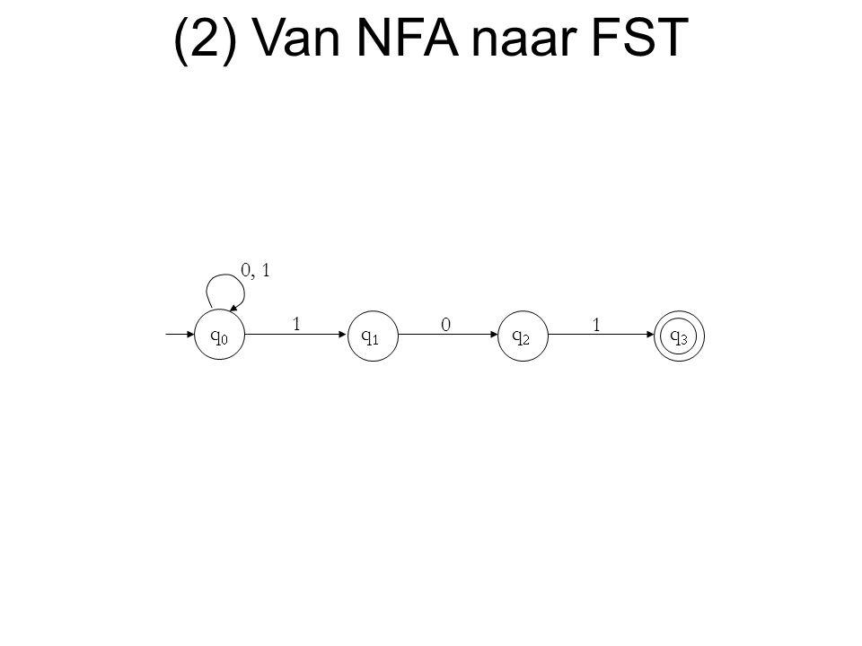 1 0 1 0, 1 qq qq qq qq (2) Van NFA naar FST