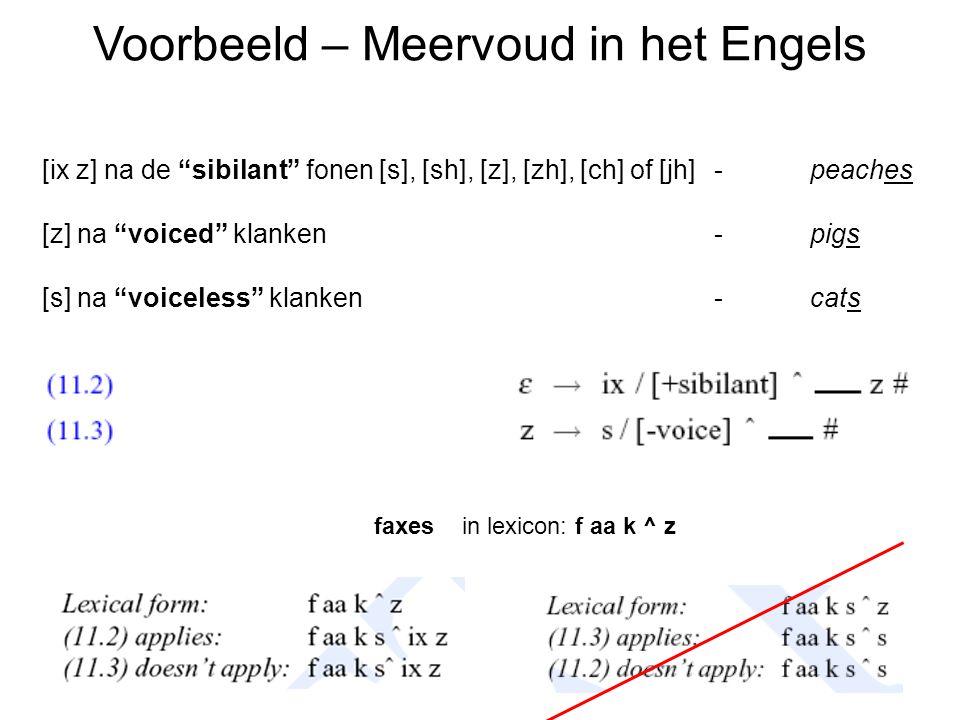 """Voorbeeld – Meervoud in het Engels [ix z] na de """"sibilant"""" fonen [s], [sh], [z], [zh], [ch] of [jh]- peaches [z] na """"voiced"""" klanken - pigs [s] na """"vo"""