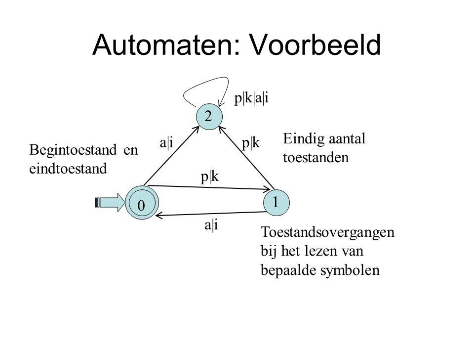 Automaten: Voorbeeld 0 1 p|k a|i Begintoestand en eindtoestand Eindig aantal toestanden Toestandsovergangen bij het lezen van bepaalde symbolen 2 a|ip