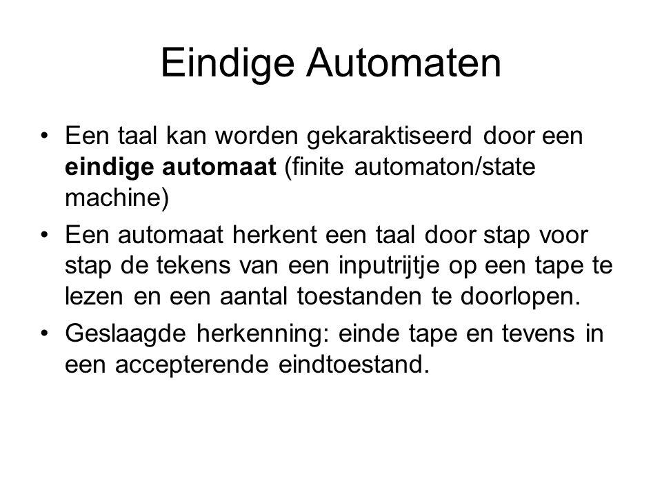 Eindige Automaten Een taal kan worden gekaraktiseerd door een eindige automaat (finite automaton/state machine) Een automaat herkent een taal door sta